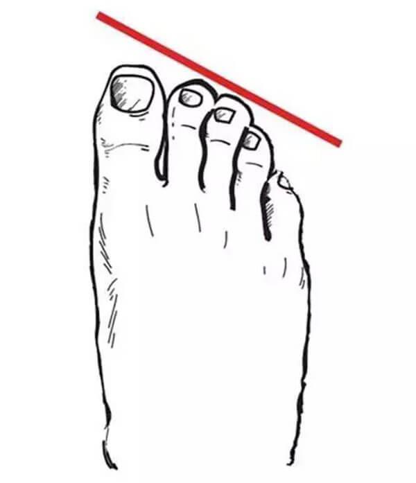Bàn chân Ai Cập